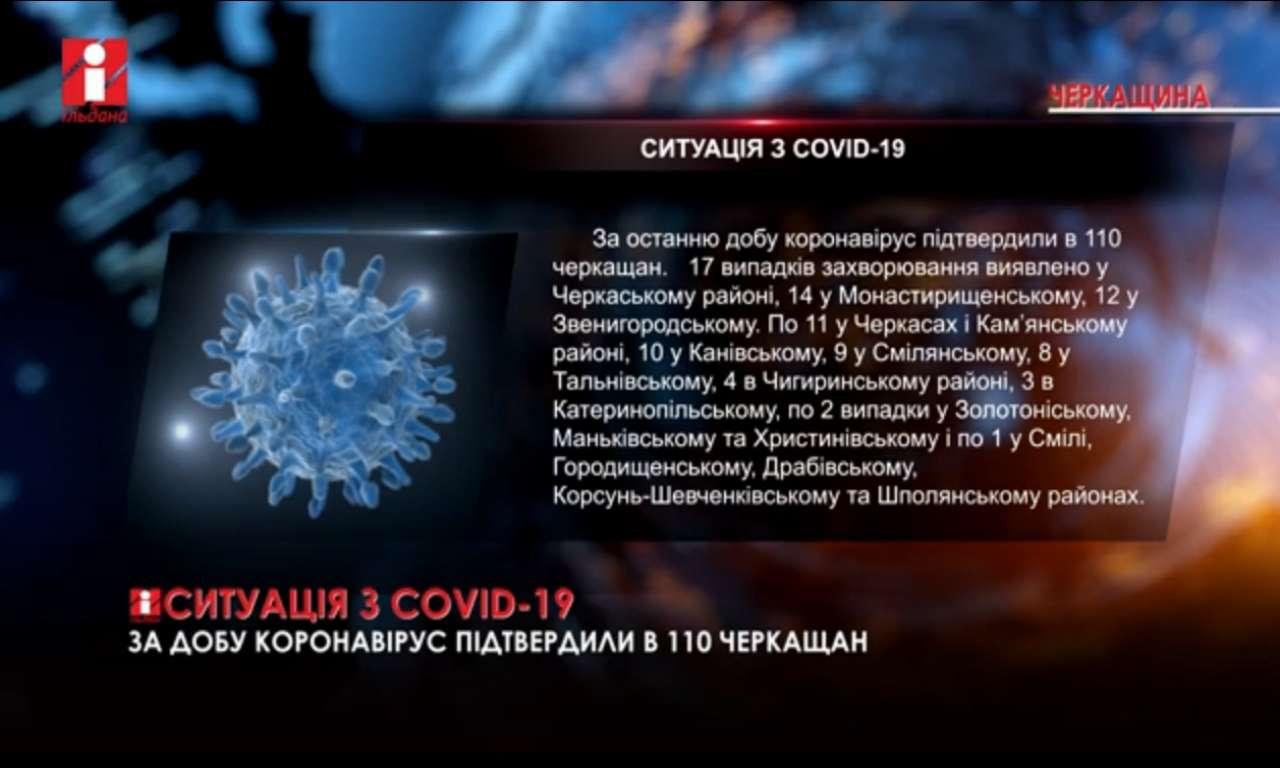 За 14 жовтня коронавірус підтвердили в 110 черкащан (ВІДЕО)