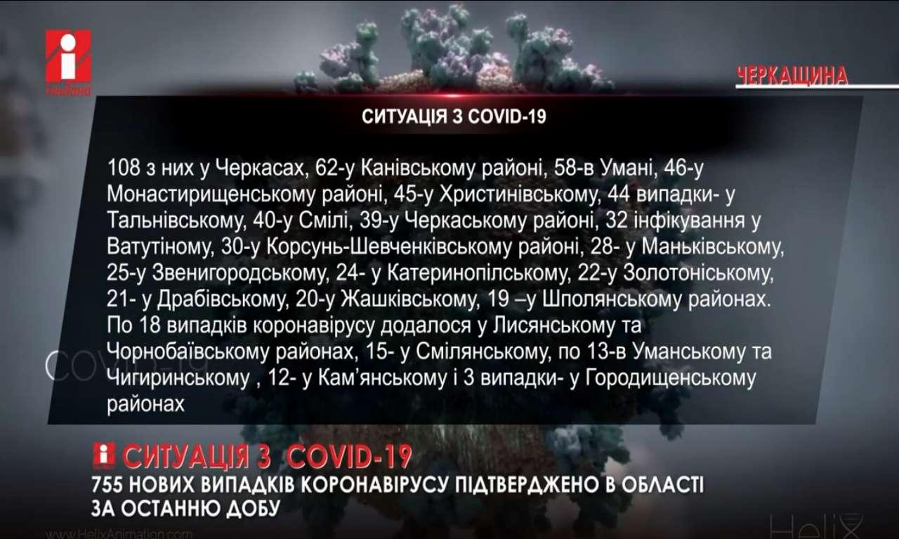Ситуація з COVID-19 на Черкащині: 755 нових випадків (ВІДЕО)