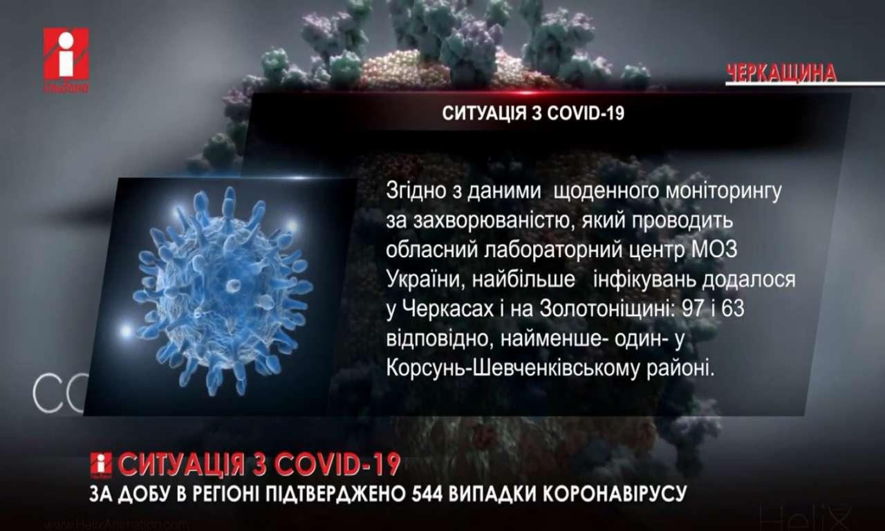 Ситуація з COVID-19 на Черкащині: 544 нові випадки за 22 листопада (ВІДЕО)