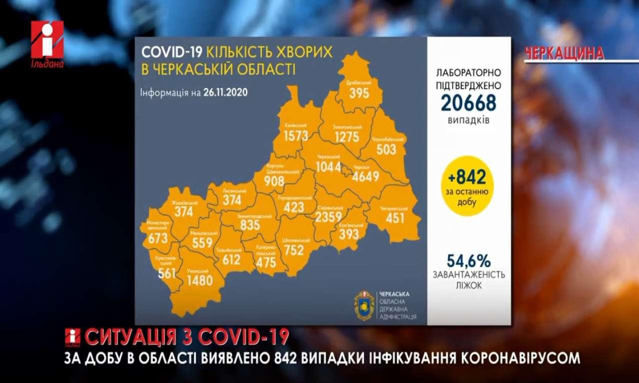 Ситуація з COVID-19: Черкащина увійшла до регіонів з найгіршою епідситуацією (ВІДЕО)