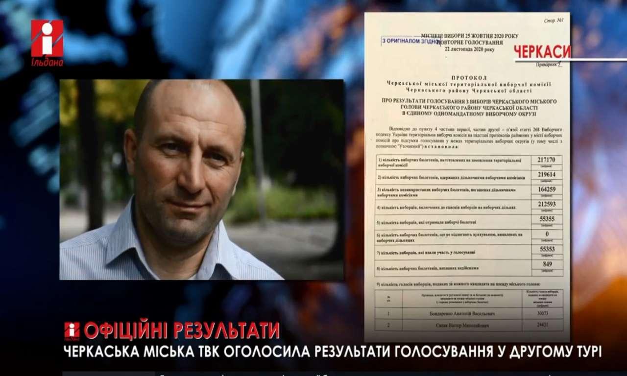 Офіційно: у другому турі виборів переміг Анатолій Бондаренко (ВІДЕО)
