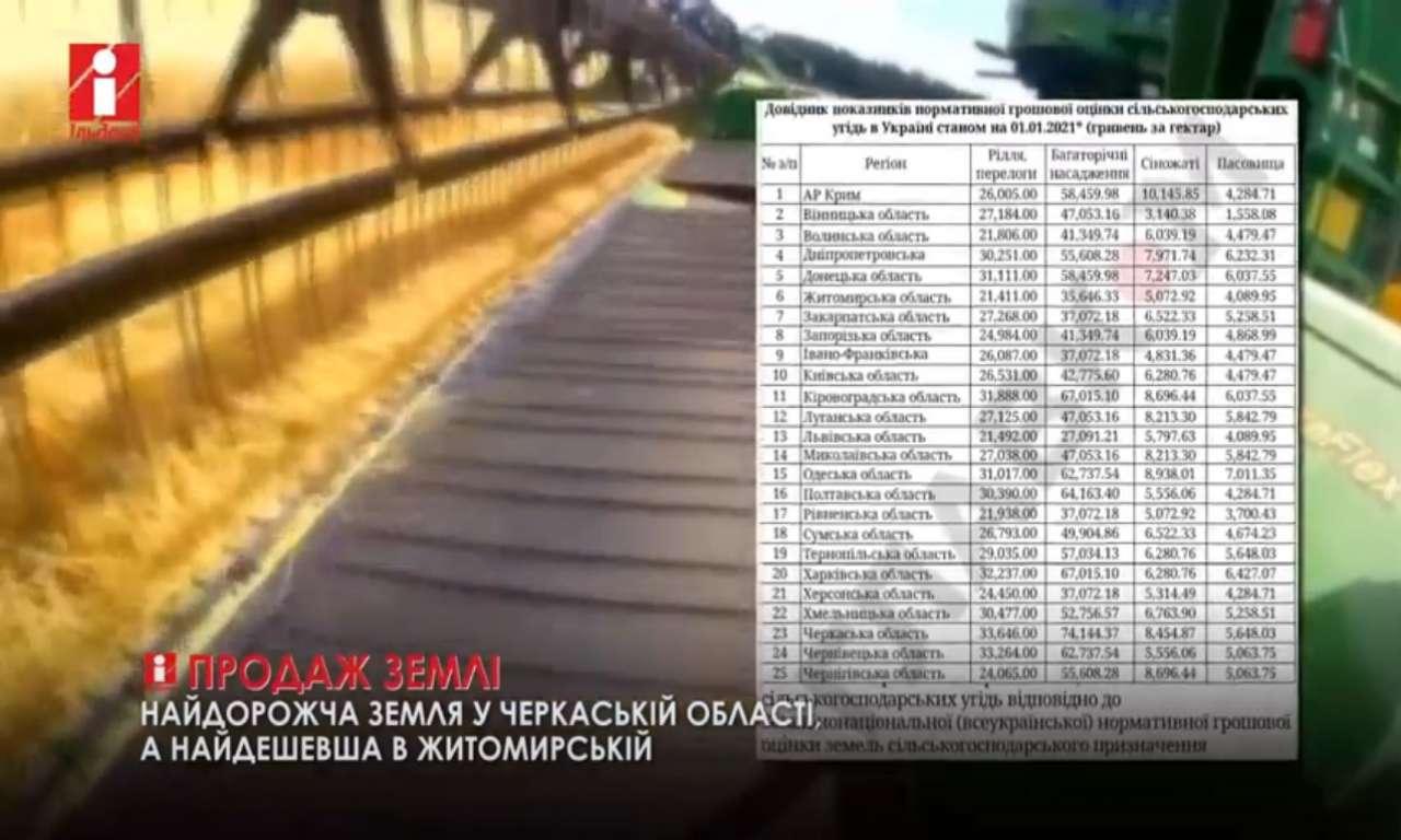 Найдорожча рілля – у Черкаській області (ВІДЕО)