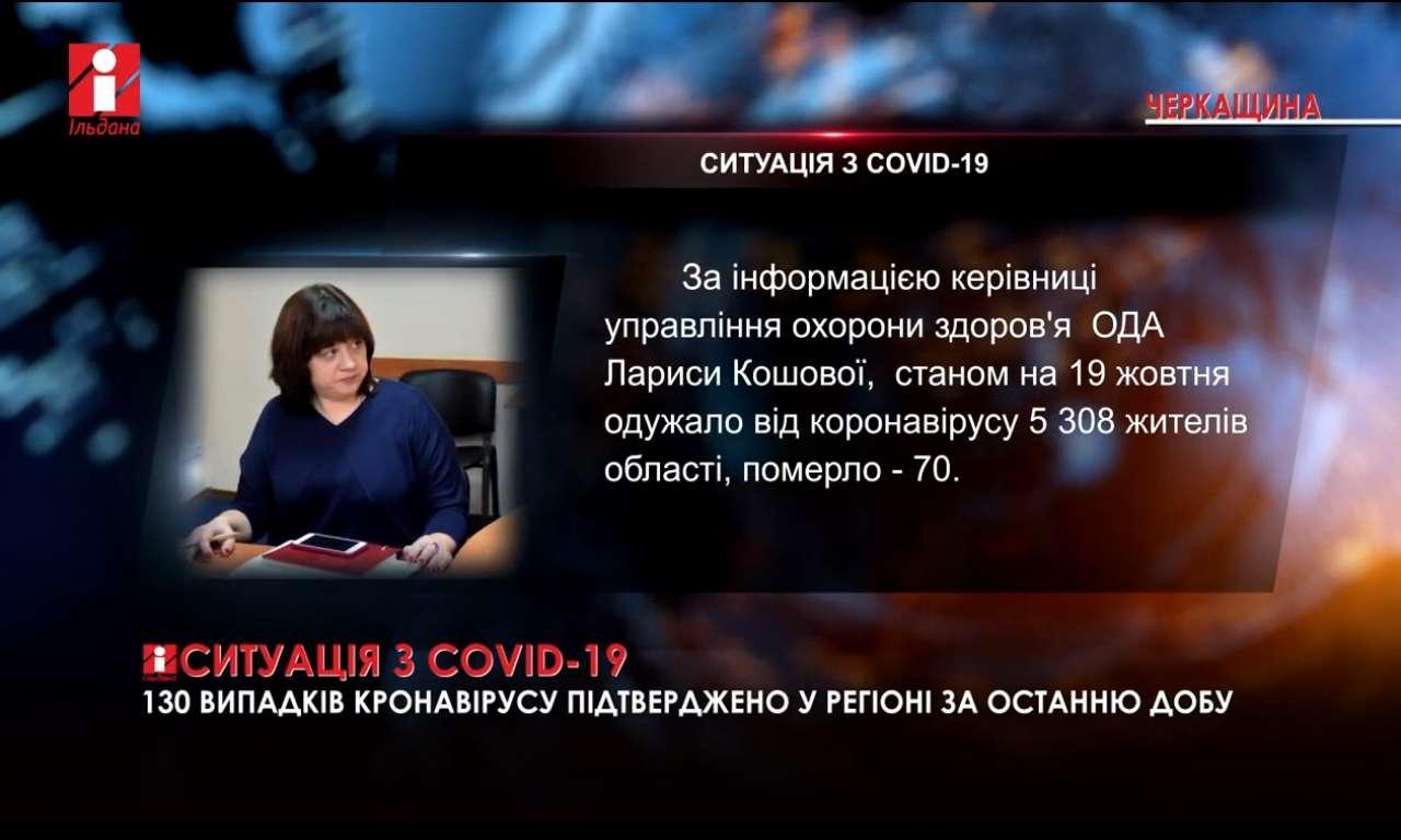 Ситуація з COVID-19: 130 випадків підтверджено за останню добу (ВІДЕО)