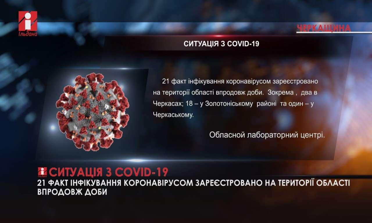 Ситуація з COVID-19 (станом на 09 червня)